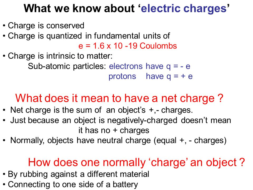 What we know about 'electric charges' Charge is conserved Charge is quantized in fundamental units of e = 1.6 x 10 -19 Coulombs Charge is intrinsic to