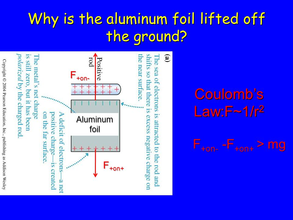 Coulomb's Law:F~1/r 2 Aluminumfoil F +on- -F +on+ > mg F +on- F +on+