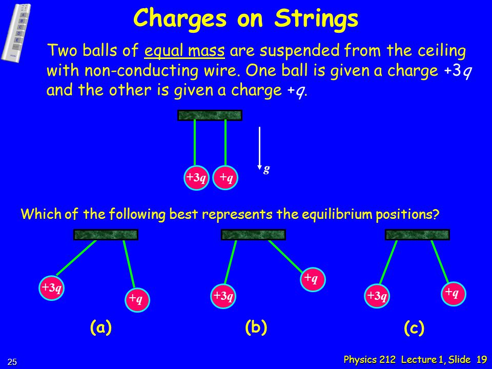 Physics 212 Lecture 1, Slide 19 Charges on Strings Two balls of equal mass are suspended from the ceiling with non-conducting wire.