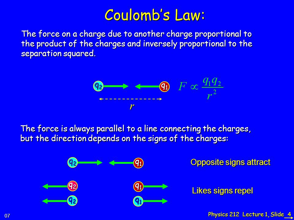 Physics 212 Lecture 1, Slide 15 Example: Coulomb Force Two paperclips are separated by 10 meters.
