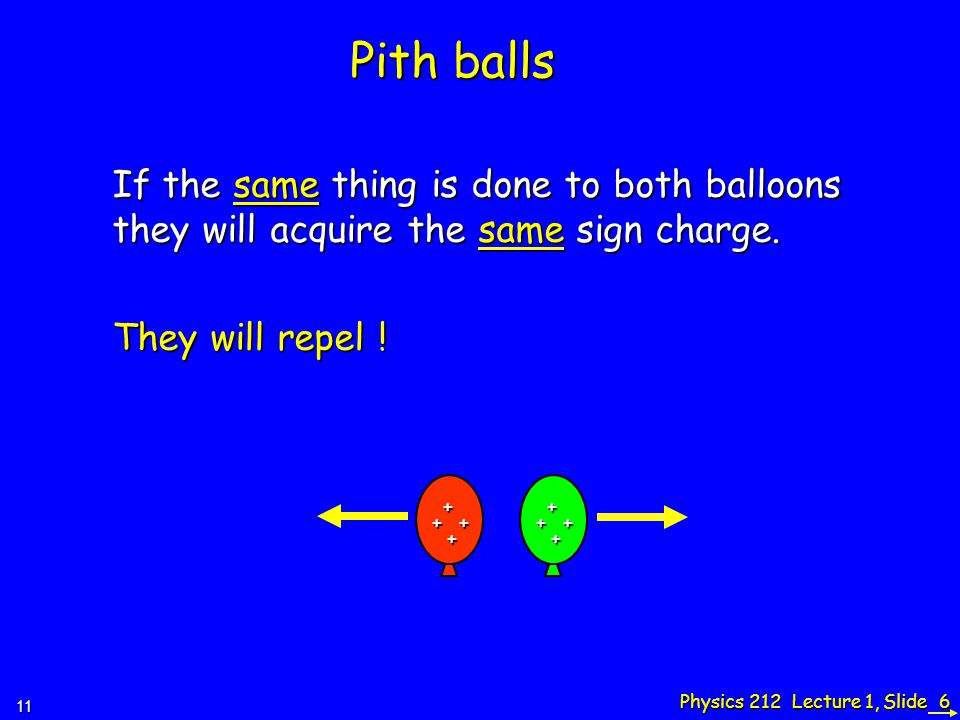 Physics 212 Lecture 1, Slide 6 If the same thing is done to both balloons they will acquire the same sign charge.