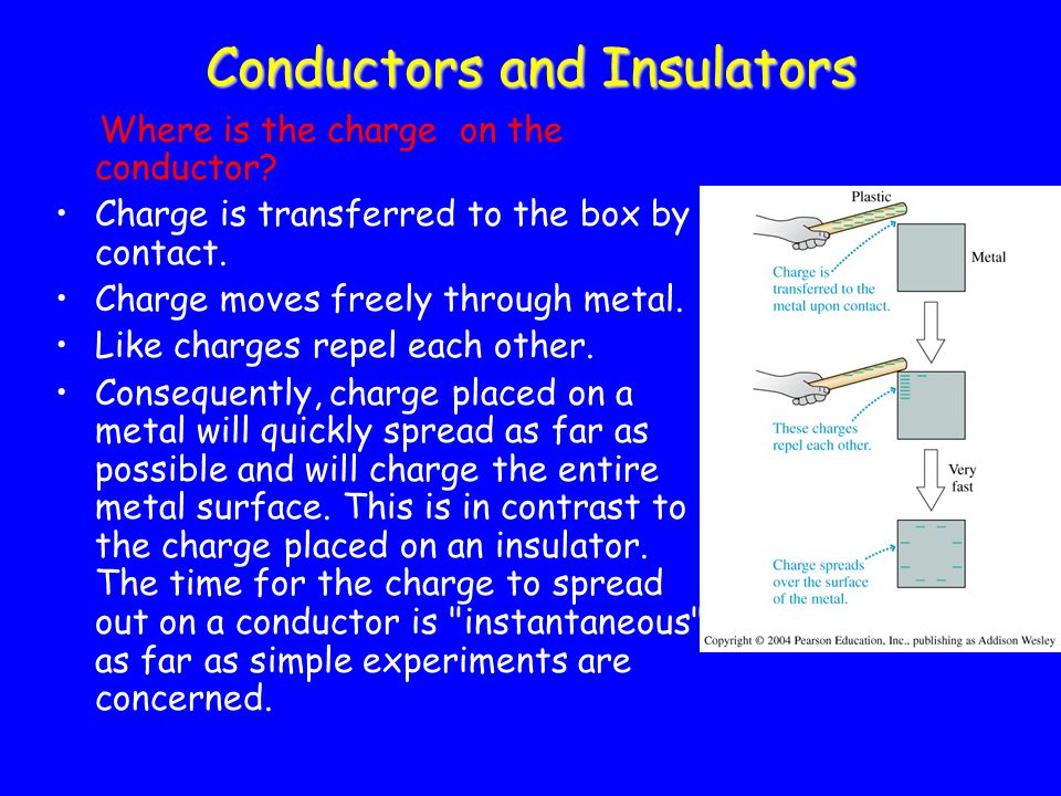 Conductors and Insulators Where is the charge on the conductor.