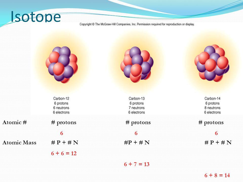 Isotope Atomic ## protons # protons # protons 6 6 6 Atomic Mass# P + # N#P + # N # P + # N 6 + 6 = 12 6 + 7 = 13 6 + 8 = 14