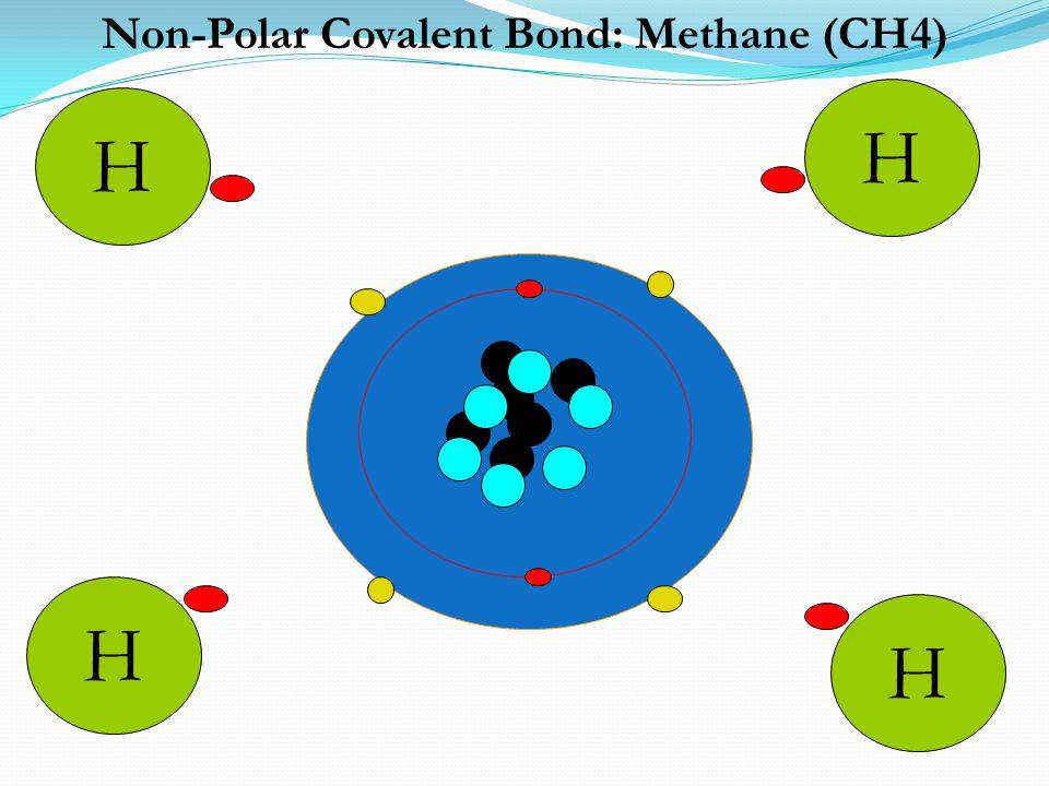 H H H H Non-Polar Covalent Bond: Methane (CH4)