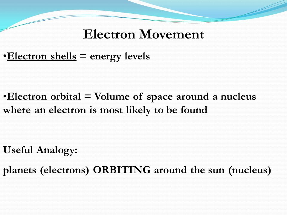 Electron Movement Electron shells = energy levels Electron orbital = Volume of space around a nucleus where an electron is most likely to be found Use