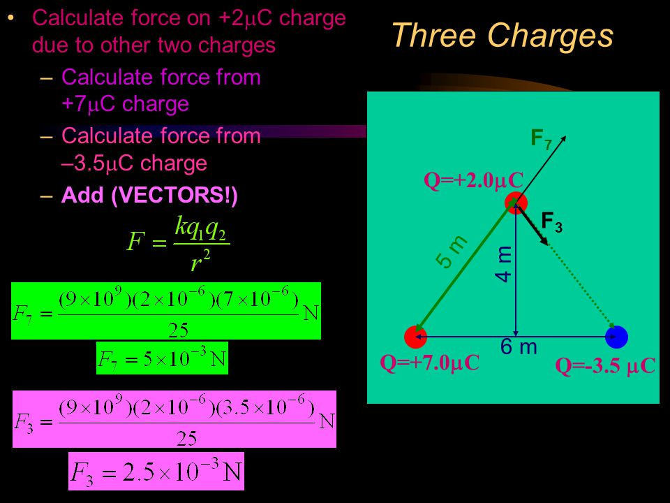 +- - Positive charge is attracted (force to left) Negative charge is repelled (force to right) Positive charge is closer so force to left is larger.