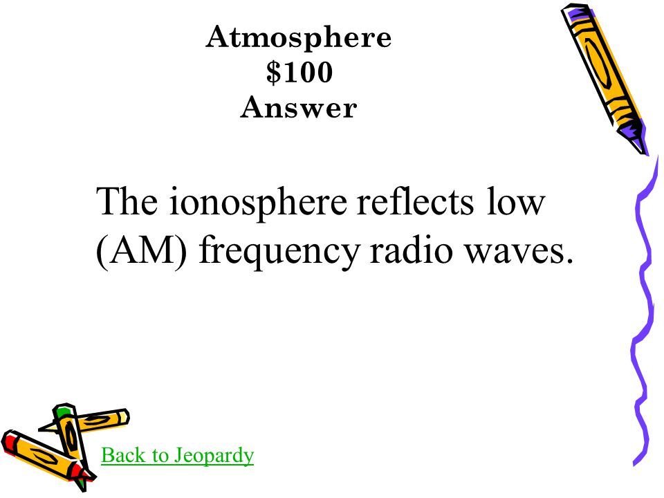 Atmosphere $100 Answer Back to Jeopardy The ionosphere reflects low (AM) frequency radio waves.