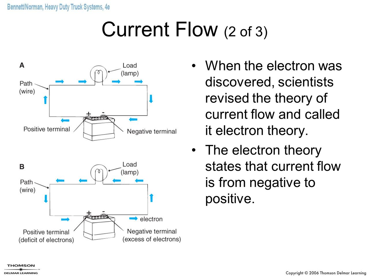 Current Flow (2 of 3) When the electron was discovered, scientists revised the theory of current flow and called it electron theory.