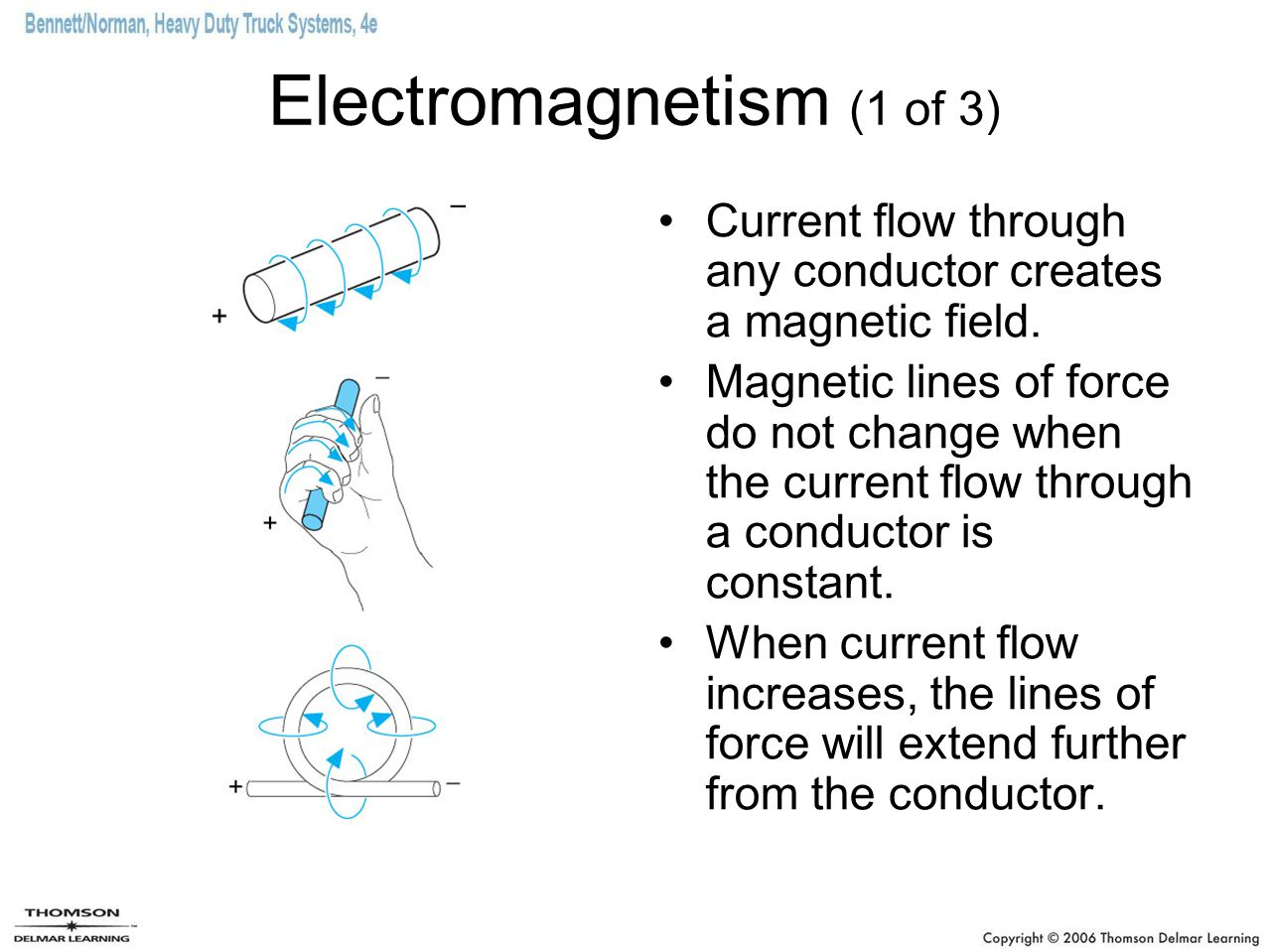 Electromagnetism (1 of 3) Current flow through any conductor creates a magnetic field.
