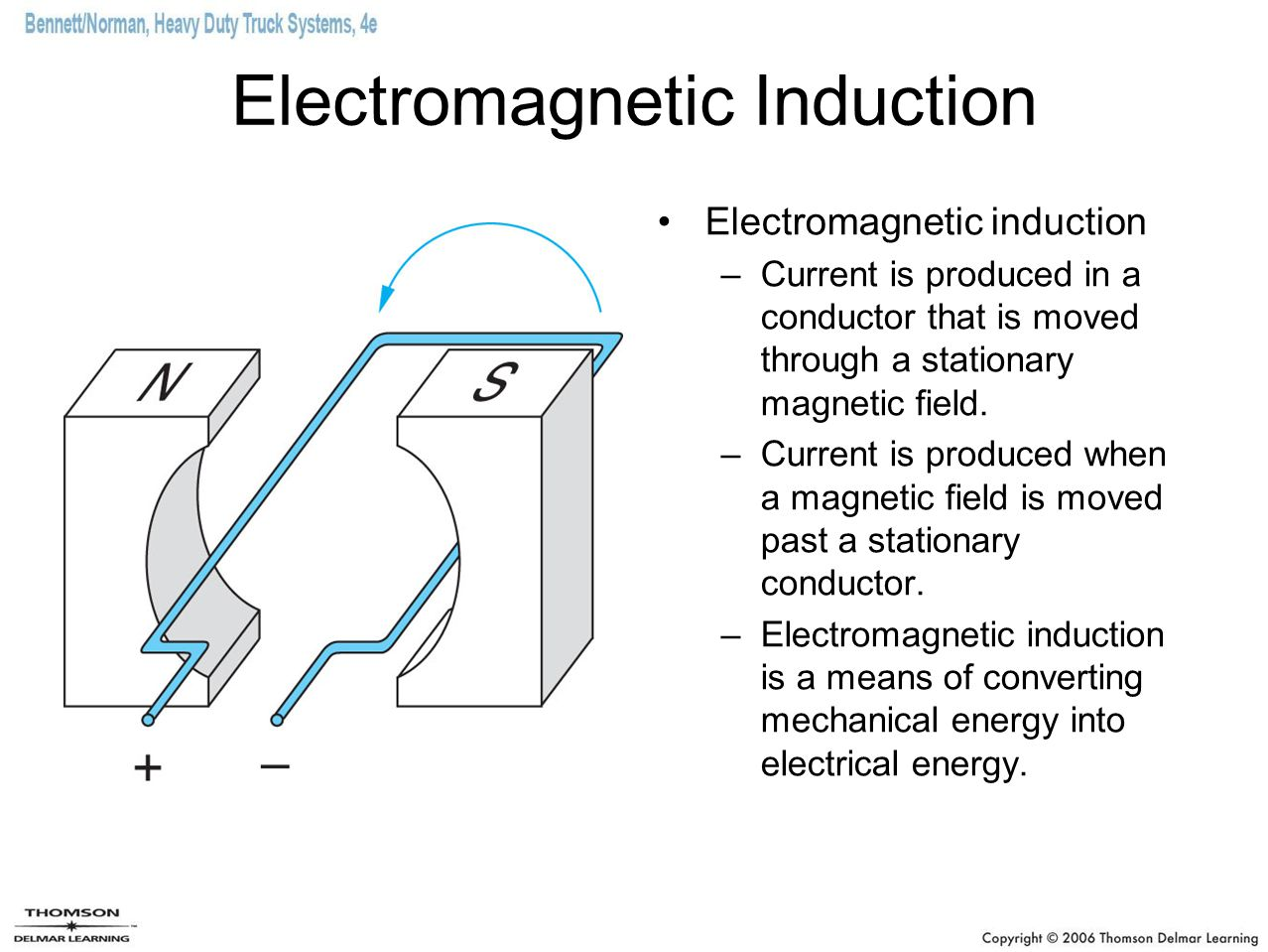 Electromagnetic Induction Electromagnetic induction –Current is produced in a conductor that is moved through a stationary magnetic field.