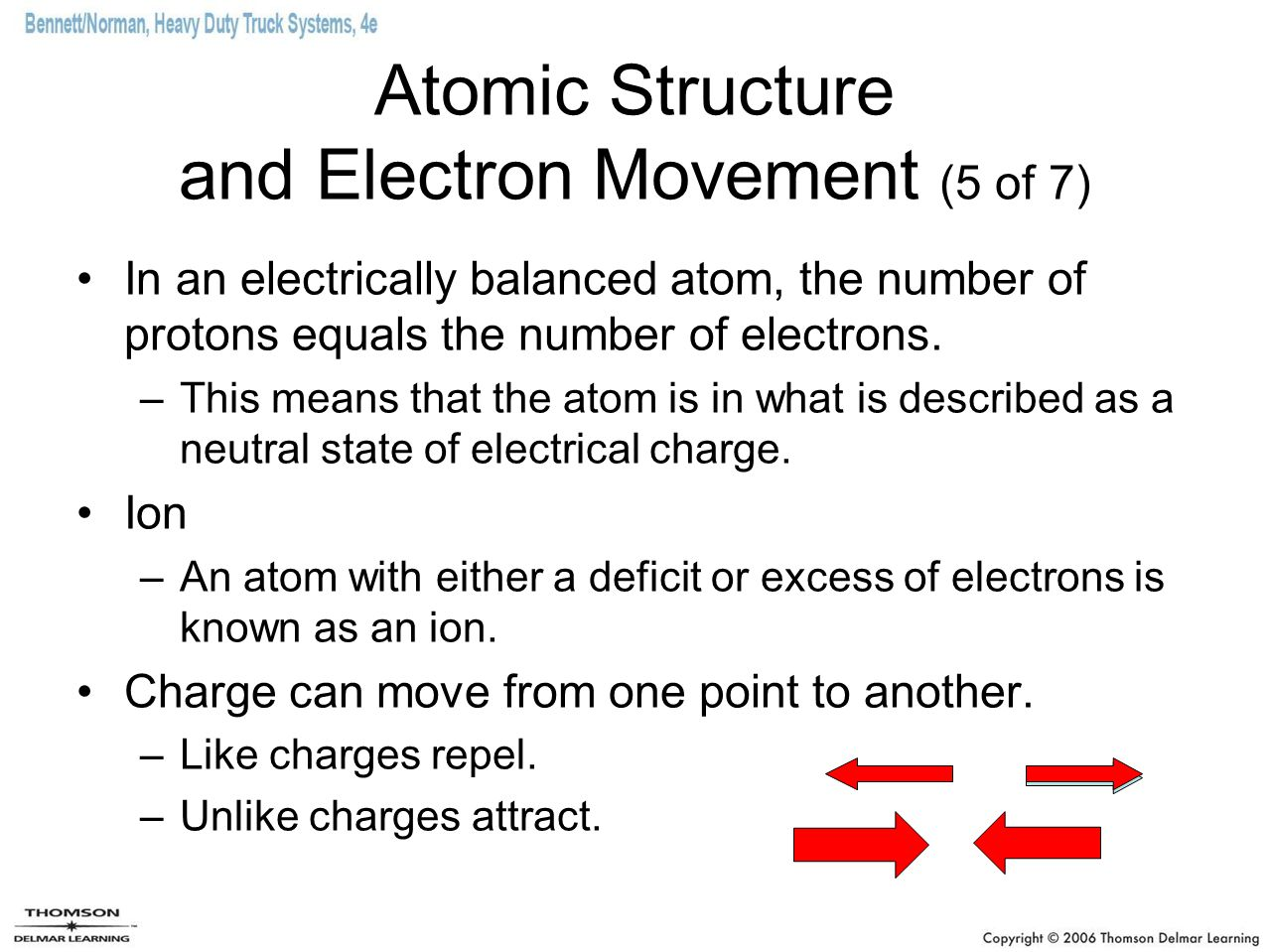 Atomic Structure and Electron Movement (5 of 7) In an electrically balanced atom, the number of protons equals the number of electrons.