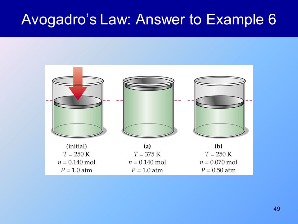 49 Avogadro's Law: Answer to Example 6