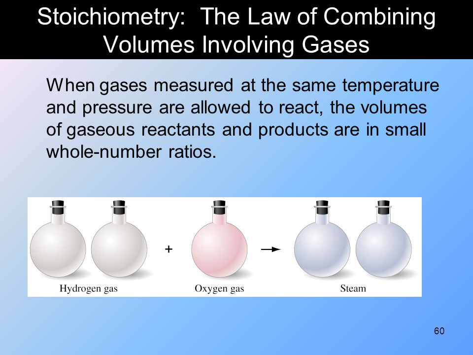 60 Stoichiometry: The Law of Combining Volumes Involving Gases When gases measured at the same temperature and pressure are allowed to react, the volu