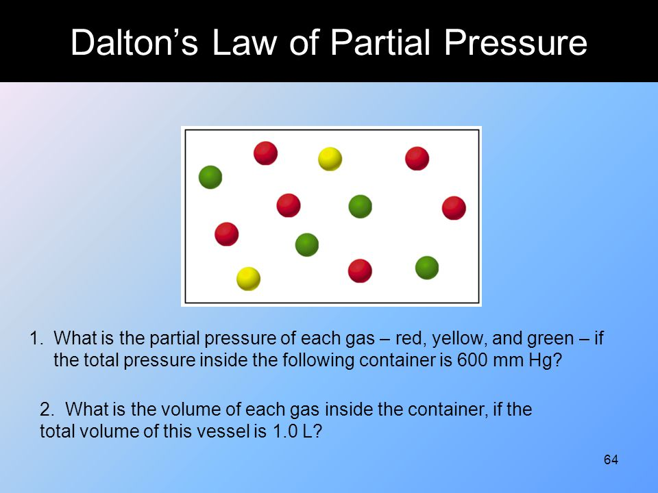 64 Dalton's Law of Partial Pressure 1.What is the partial pressure of each gas – red, yellow, and green – if the total pressure inside the following c