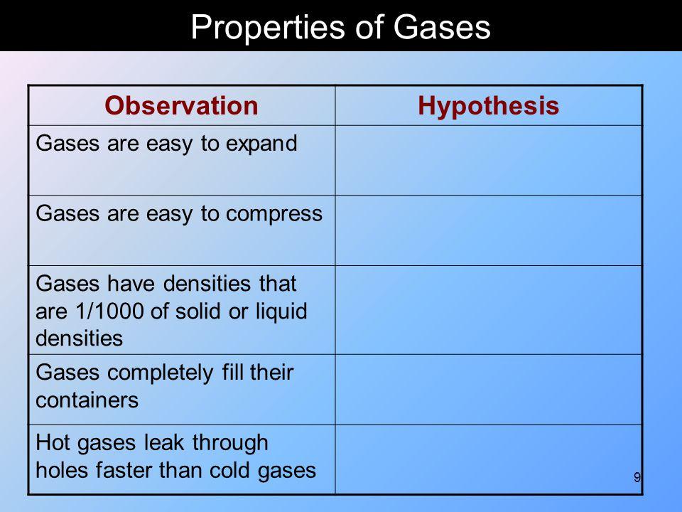 Pressure: Examples 3.