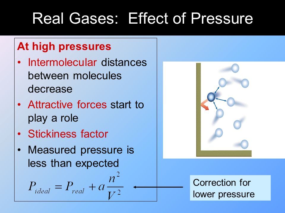 96 Real Gases: Effect of Pressure At high pressures Intermolecular distances between molecules decrease Attractive forces start to play a role Stickin