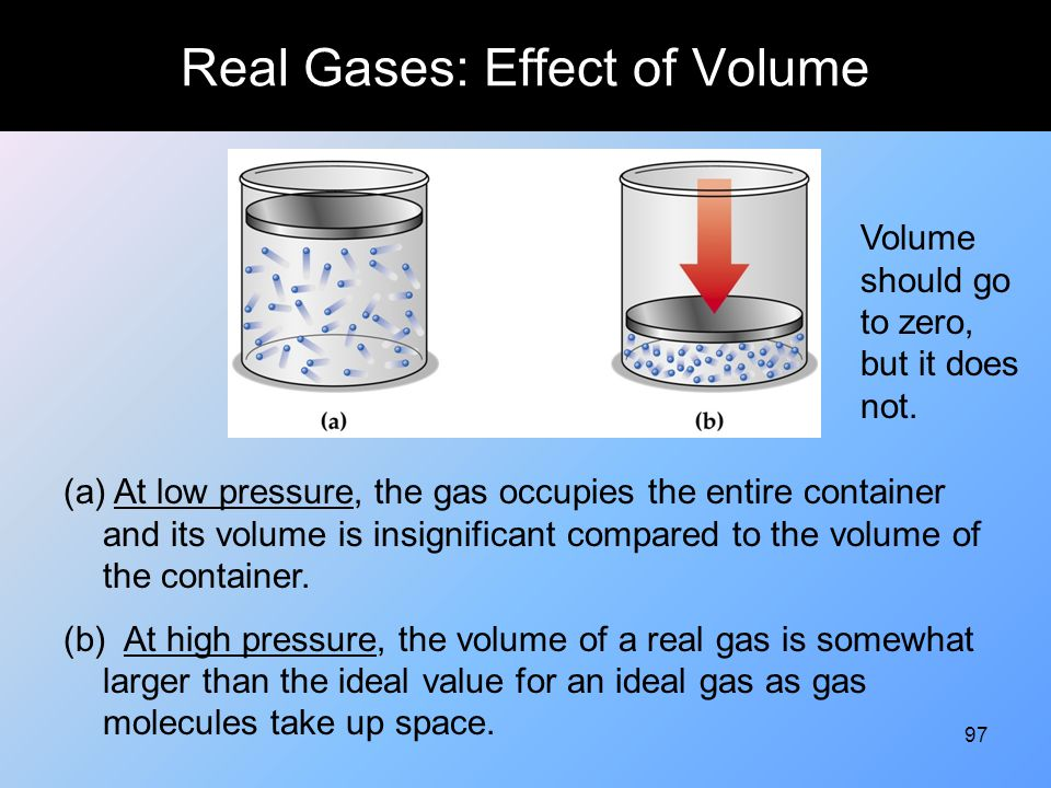 97 Real Gases: Effect of Volume (a) At low pressure, the gas occupies the entire container and its volume is insignificant compared to the volume of t