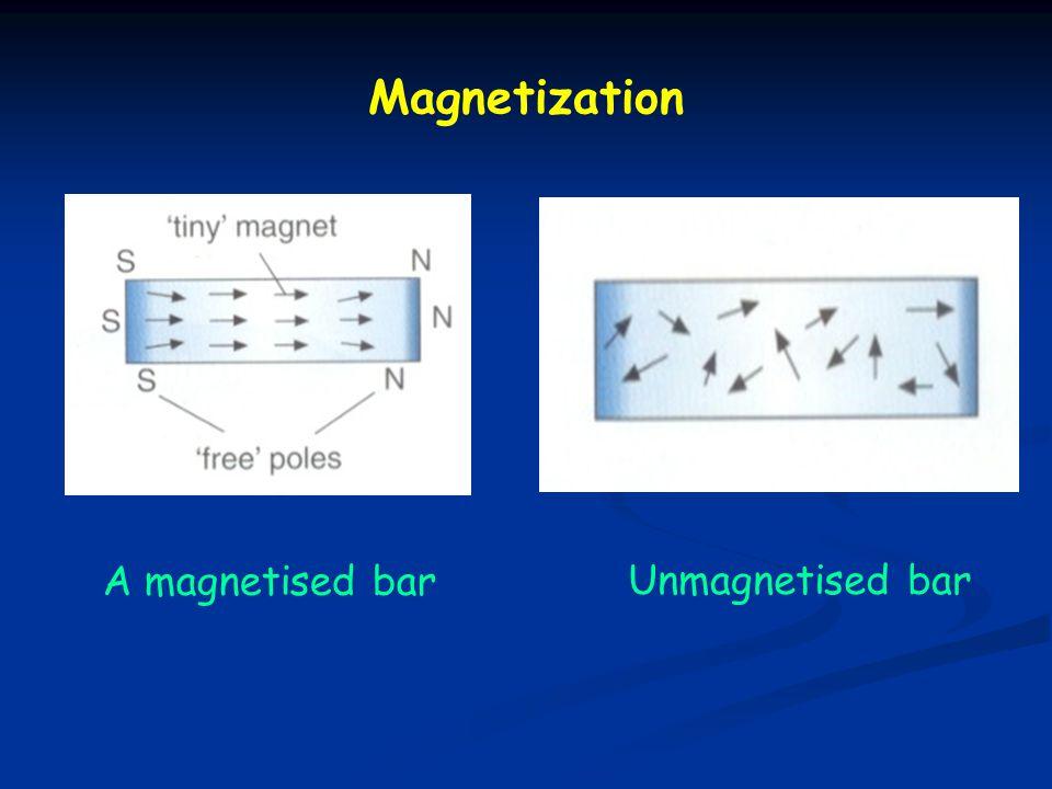 Magnetization A magnetised bar Unmagnetised bar