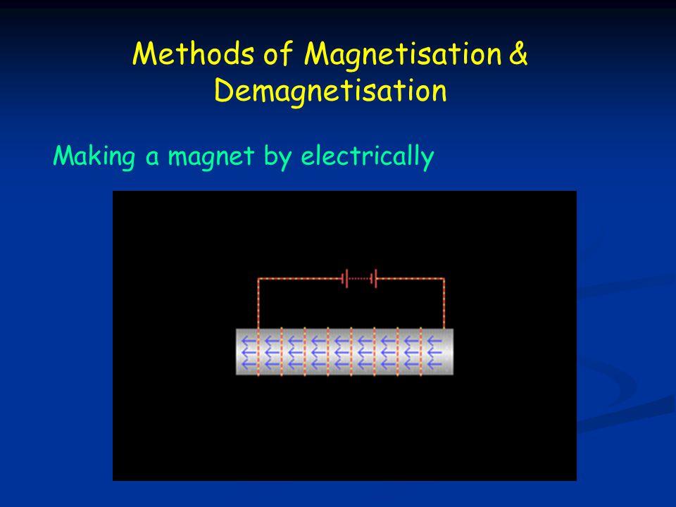 Methods of Magnetisation & Demagnetisation Making a magnet by electrically