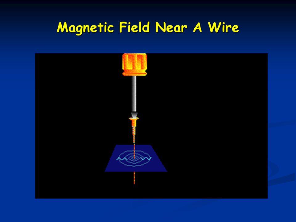 Magnetic Field Near A Wire