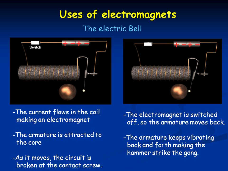 Uses of electromagnets The electric Bell -The current flows in the coil making an electromagnet -The armature is attracted to the core -As it moves, t