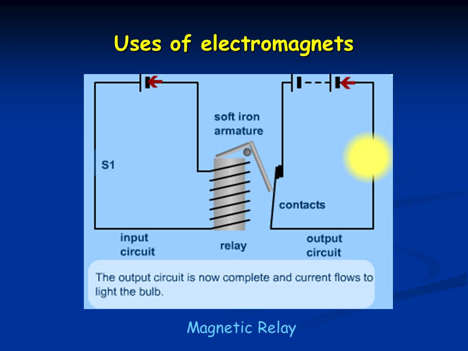 Uses of electromagnets Magnetic Relay