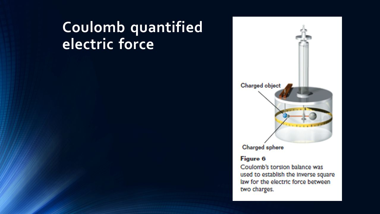 Coulomb quantified electric force