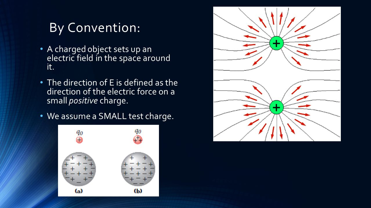 By Convention: A charged object sets up an electric field in the space around it.