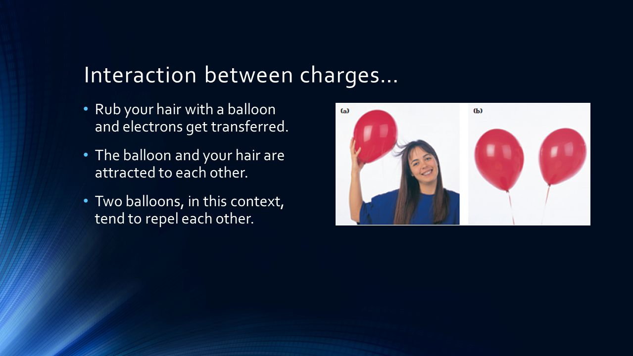 Interaction between charges… Rub your hair with a balloon and electrons get transferred.