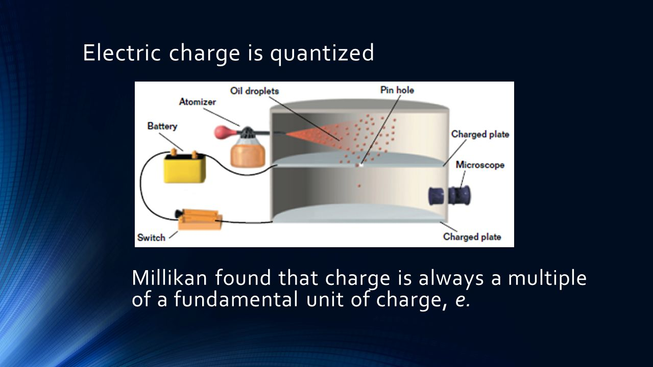 Electric force is a field force Notice the similarity between the mathematical form of Coulomb's Law and that of Newton's Law of Universal Gravitation.