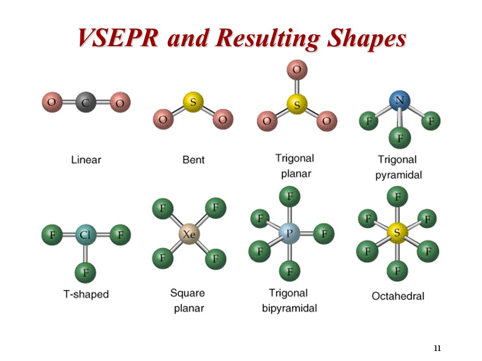 11 VSEPR and Resulting Shapes