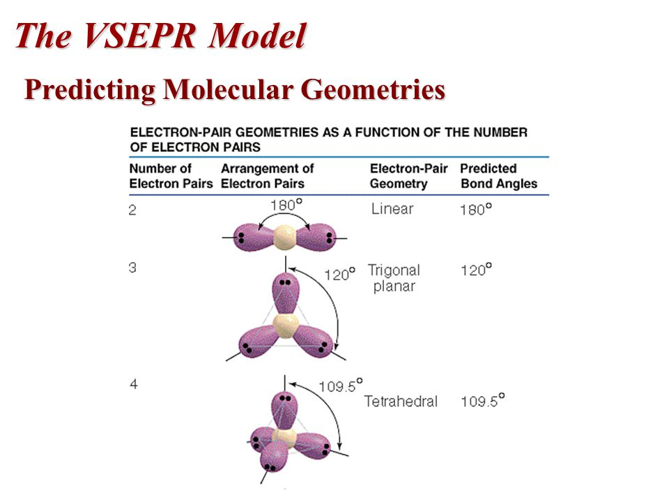 5 The VSEPR Model Predicting Molecular Geometries