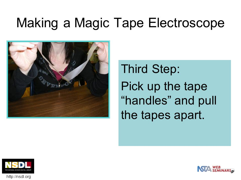 Third Step: Pick up the tape handles and pull the tapes apart.