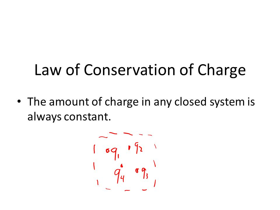 Law of Conservation of Charge The amount of charge in any closed system is always constant.