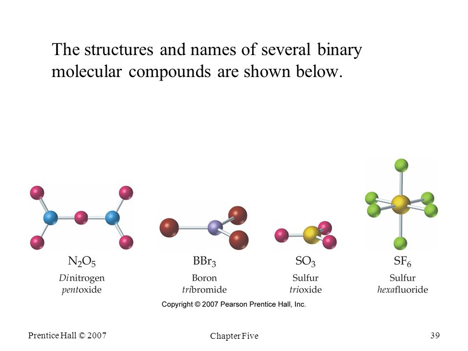 Prentice Hall © 2007 Chapter Five 39 The structures and names of several binary molecular compounds are shown below.