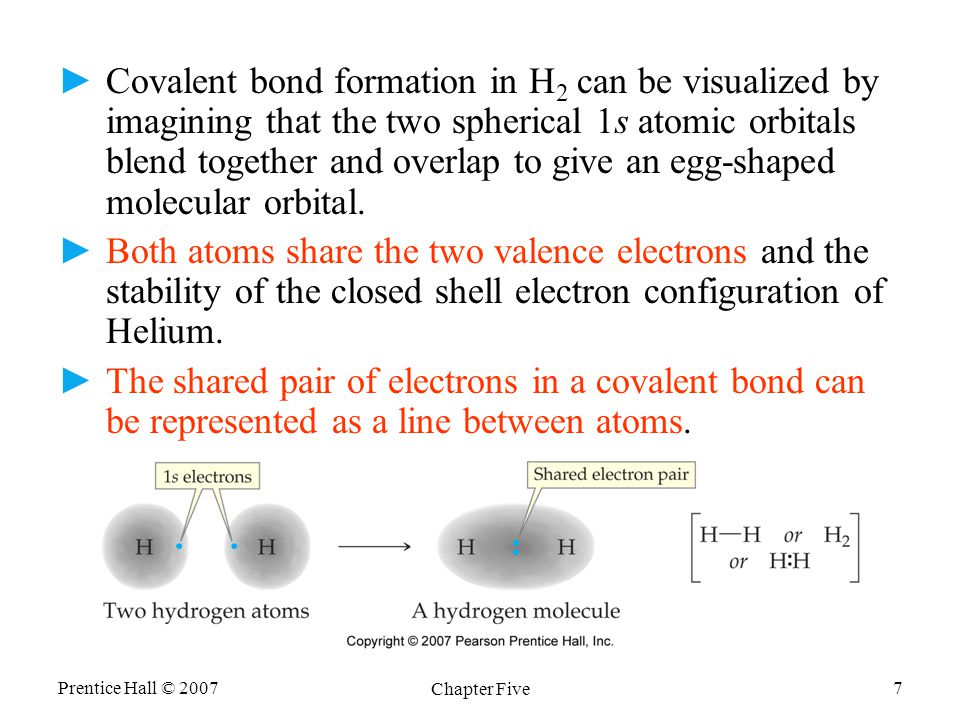 Prentice Hall © 2007 Chapter Five 7 ►Covalent bond formation in H 2 can be visualized by imagining that the two spherical 1s atomic orbitals blend together and overlap to give an egg-shaped molecular orbital.