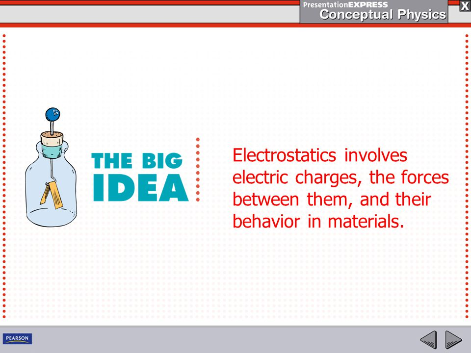 An object that has unequal numbers of electrons and protons is electrically charged.