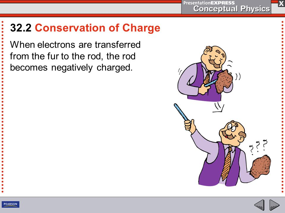 When electrons are transferred from the fur to the rod, the rod becomes negatively charged.