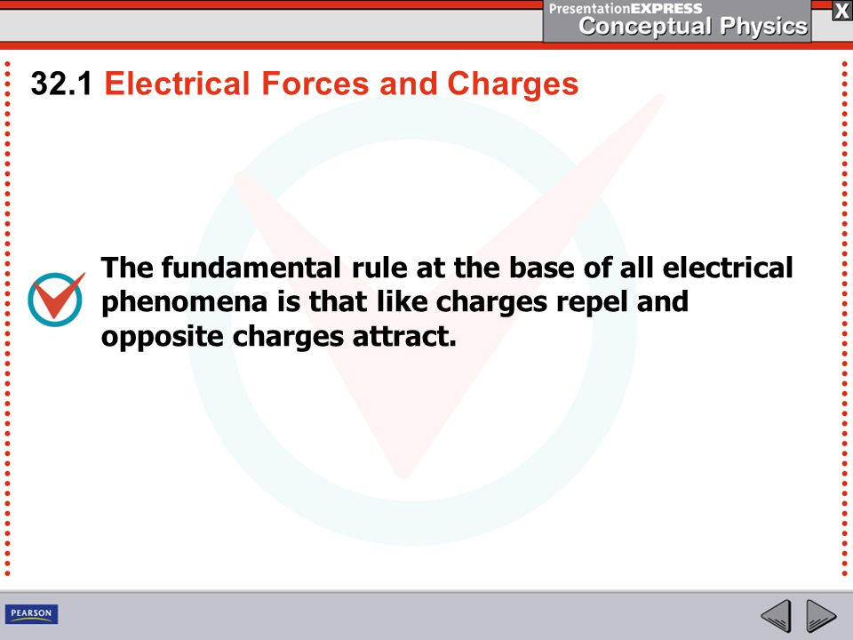 The fundamental rule at the base of all electrical phenomena is that like charges repel and opposite charges attract.