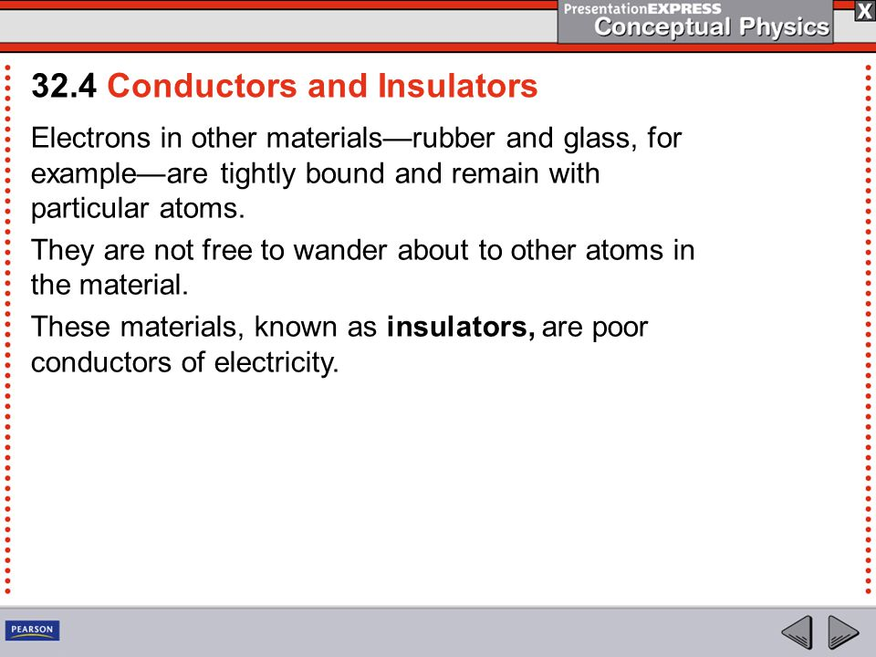 Electrons in other materials—rubber and glass, for example—are tightly bound and remain with particular atoms.