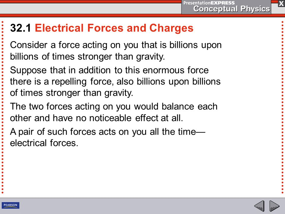 In summary, objects are electrically charged in three ways.