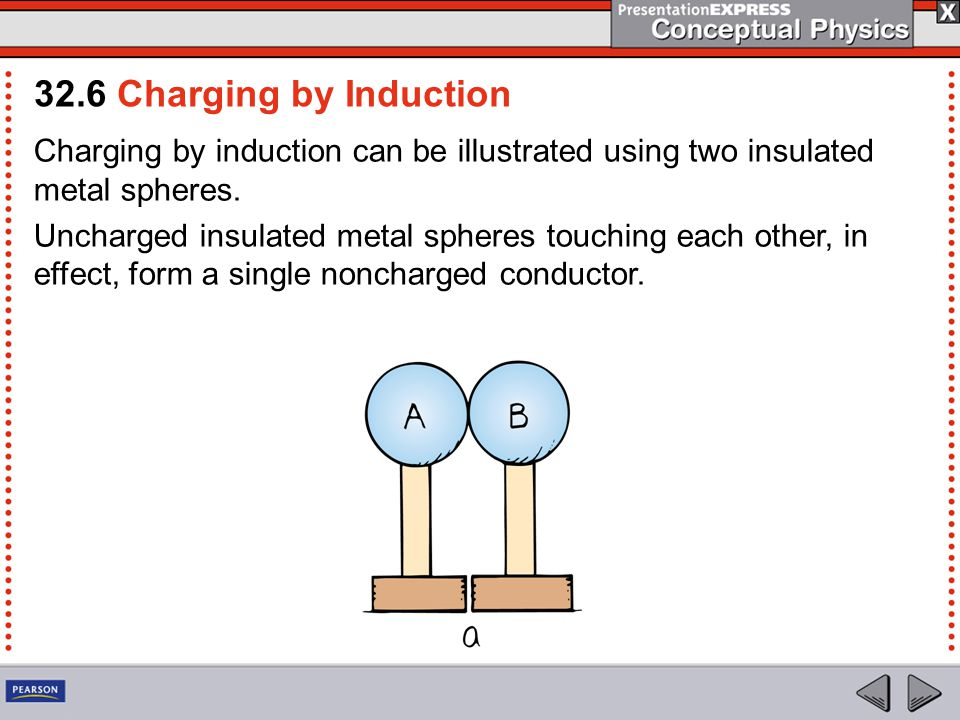 Charging by induction can be illustrated using two insulated metal spheres.