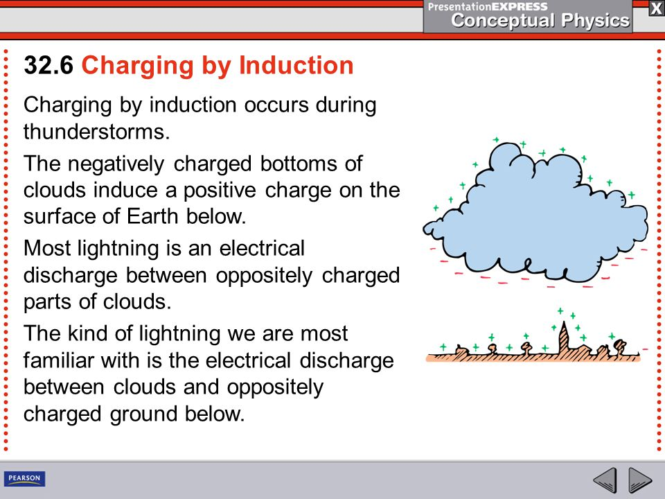 Charging by induction occurs during thunderstorms.