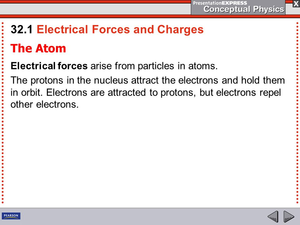 What happens when an insulator is in the presence of a charged object? 32.7 Charge Polarization