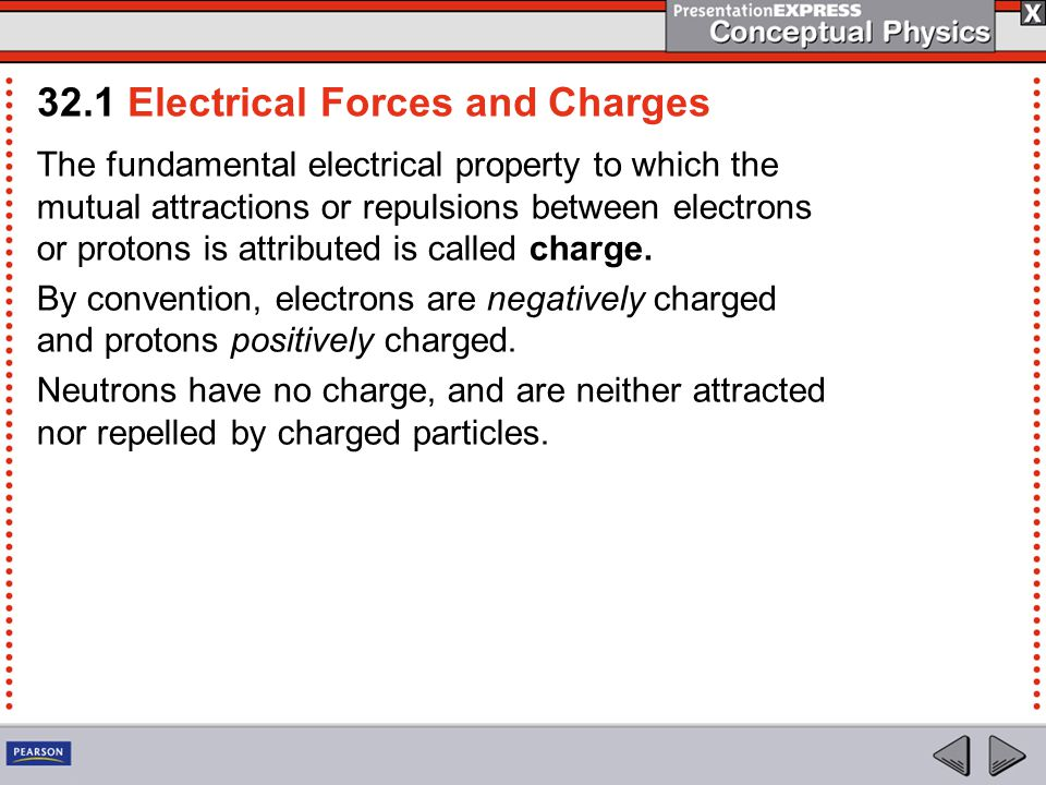 Principle of Conservation of Charge Electrons are neither created nor destroyed but are simply transferred from one material to another.