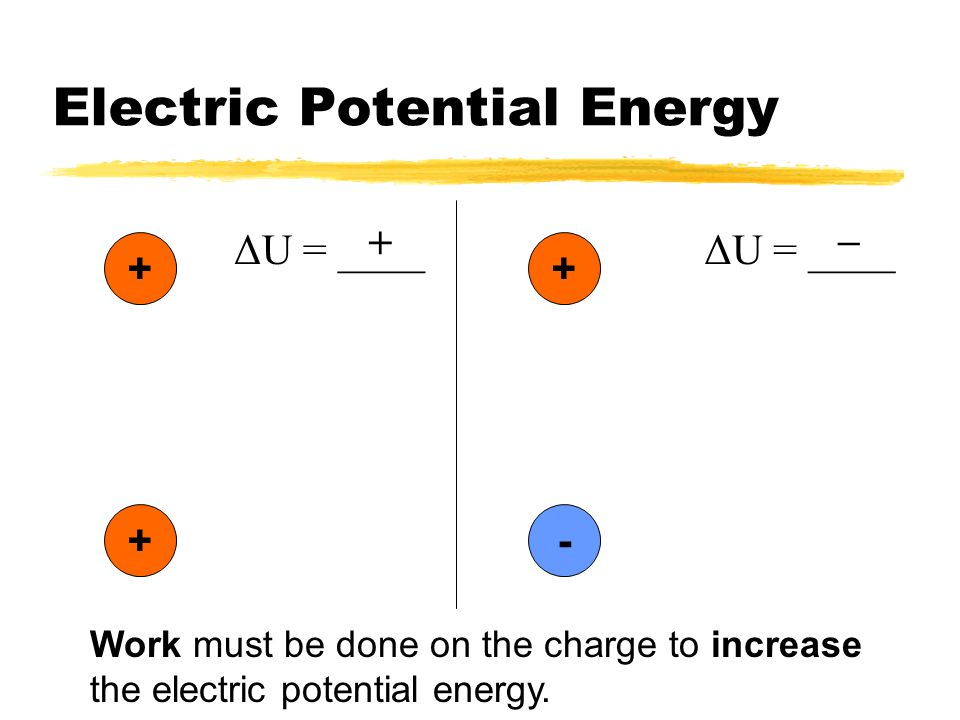 Work and Charge  For a positive test charge to be moved upward a distance d, the electric force does negative work.