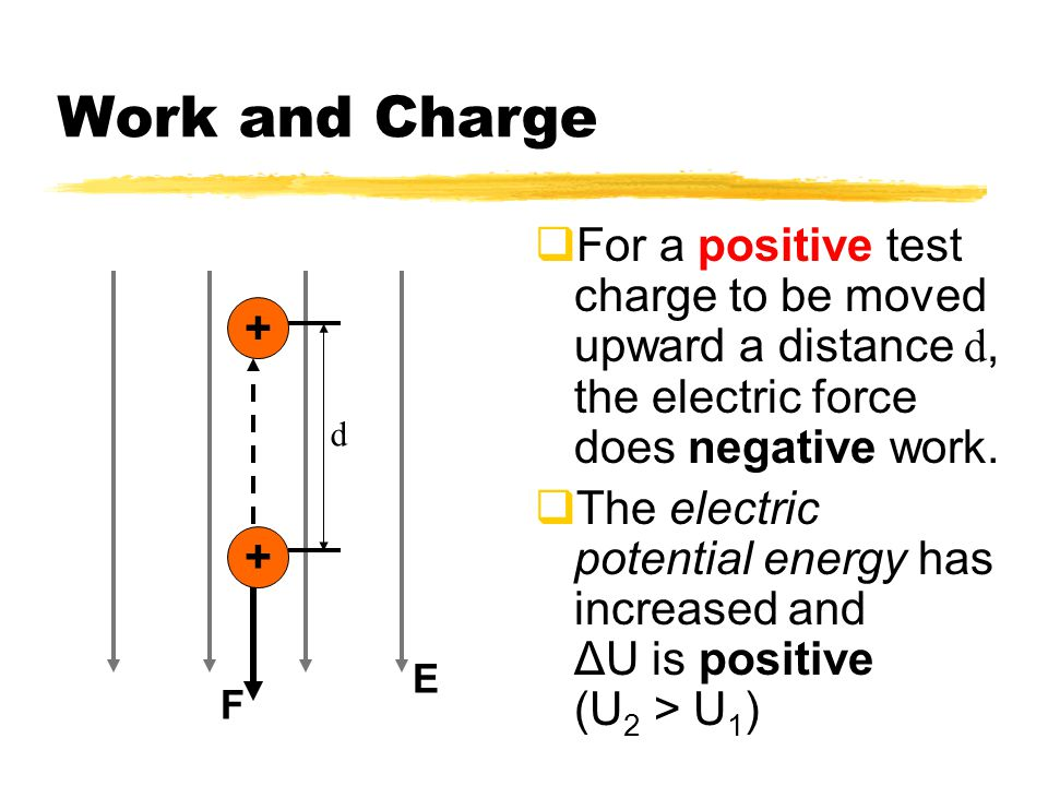 Work and Charge  If a negative charge is moved upward a distance d, the electric force does positive work.