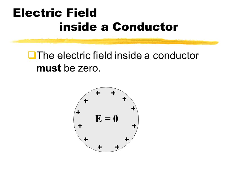 Conductor in an electric field  If a conductor is placed in an electric field, then the charges polarize to nullify the external field.