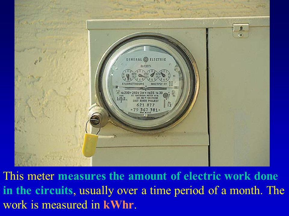 This meter measures the amount of electric work done in the circuits, usually over a time period of a month.