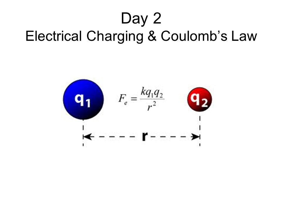 Day 2 Electrical Charging & Coulomb's Law